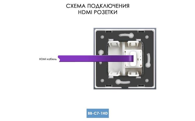 Схема подключения HDMI розетки LIVOLO
