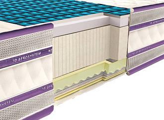 Ортопедичний матрац NEOLUX 3D Aerosystem Neoflex COMFOGEL Зима-літо