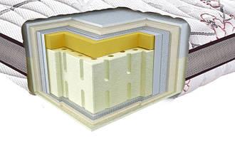 Ортопедичний матрац NEOLUX 3D Aerosystem Neoflex MULTY Зима-літо