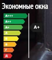 Расчет энергоэффективности окон. Узнайте, сколько экономят тепла и газа различные конфигурации окон.