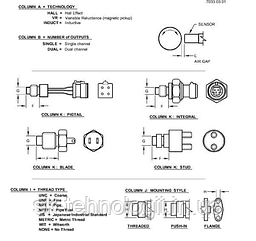 RE530046 датчик обертів