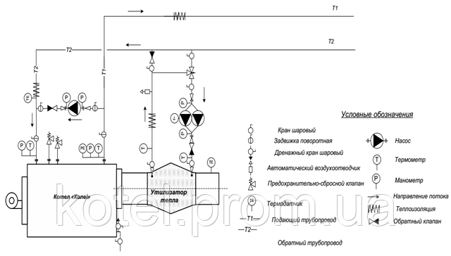 Схема установки утилизатора УТ-5 на котел Колви