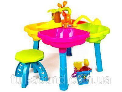 Столик-Песочница для игр с песком и водой