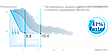 Кондиционер HAIER Lightera HSU-12HNM03 on/off (-7°С), фото 4