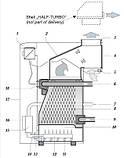 Стационарный (напольный) газовый чугунный котел Protherm 50 KLO M, фото 2