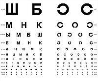 Таблиця Сивцева