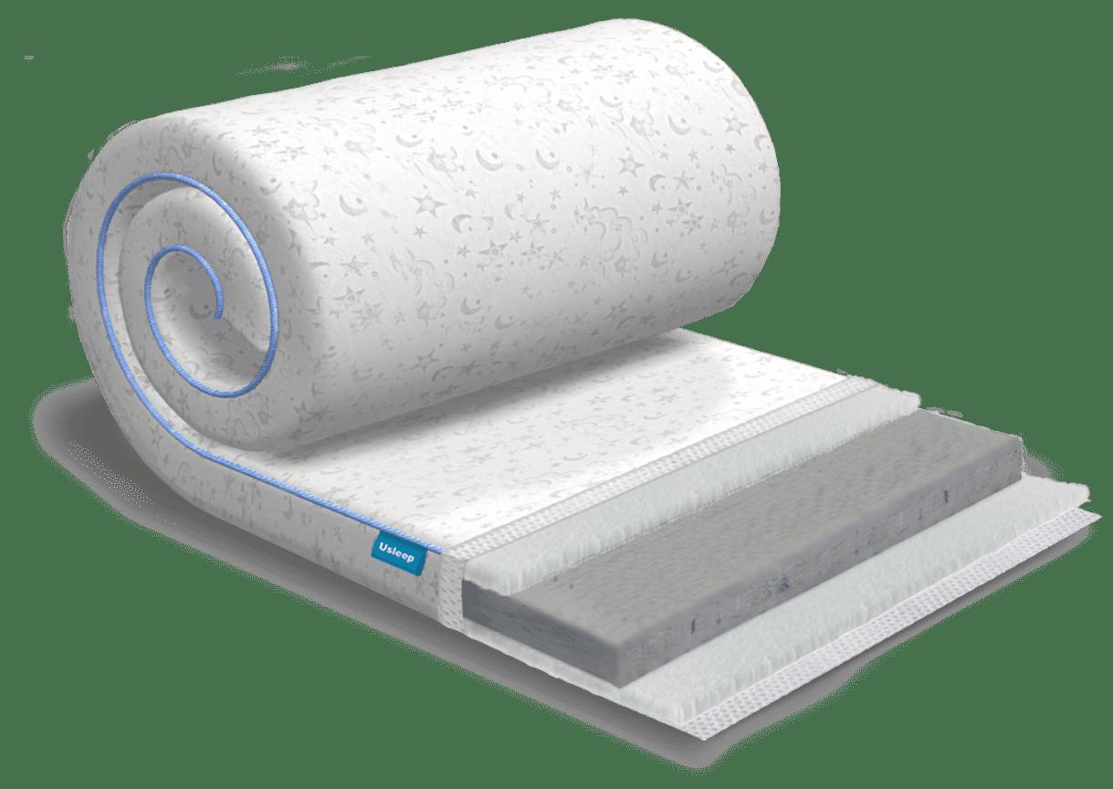 Топпер-футон USLEEP SleepRoll Air Comfort 3+1 Lite (без поролона) 80х190