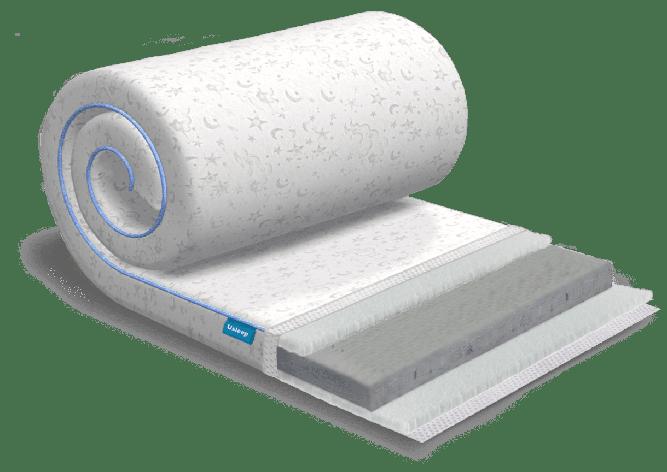 Топпер-футон USLEEP SleepRoll Air Comfort 3+1 Lite (без поролона) 180х190, фото 2