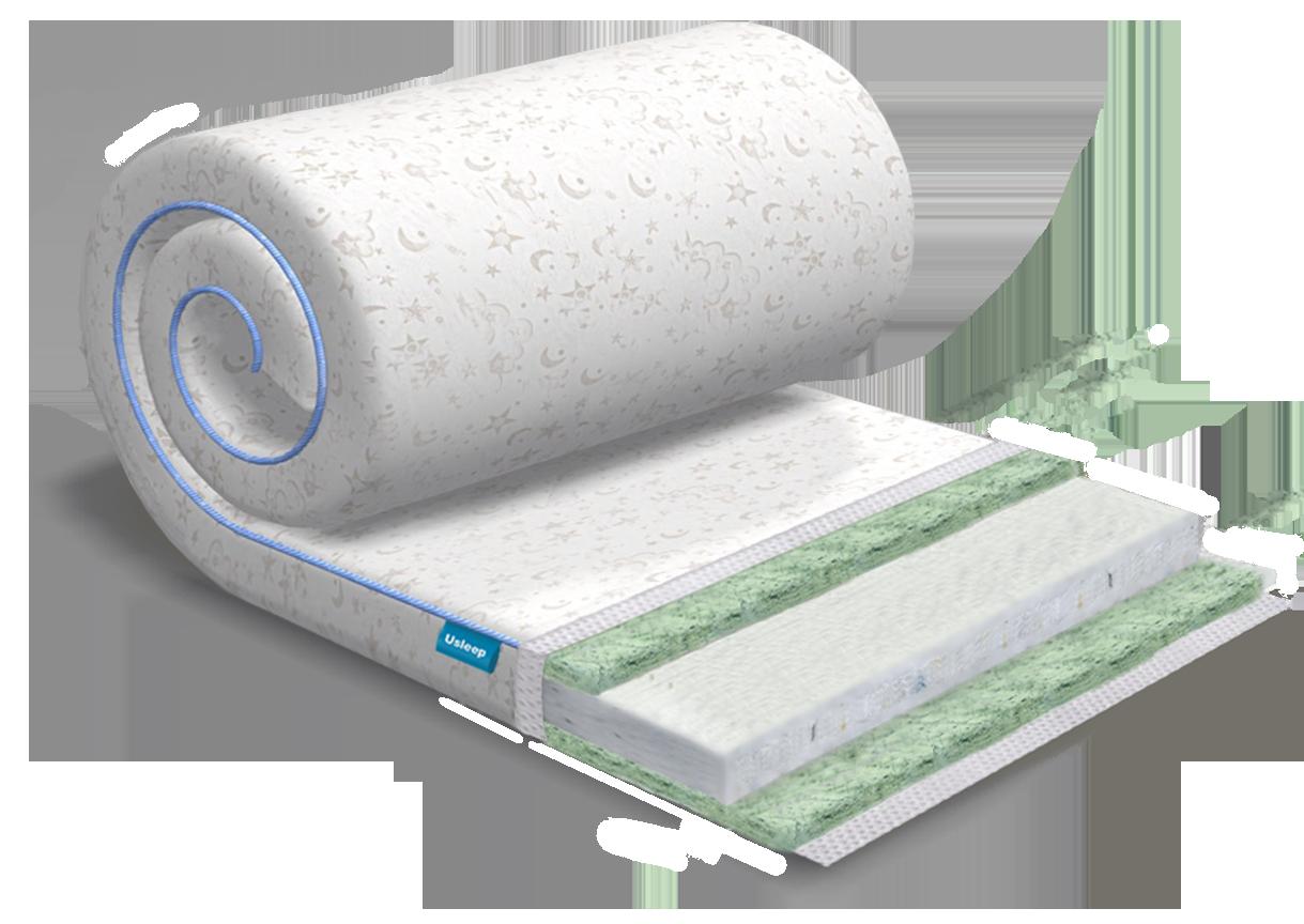 Топпер-футон USLEEP SleepRoll Air Comfort 3+1 Bamboo (без поролона) 140х190