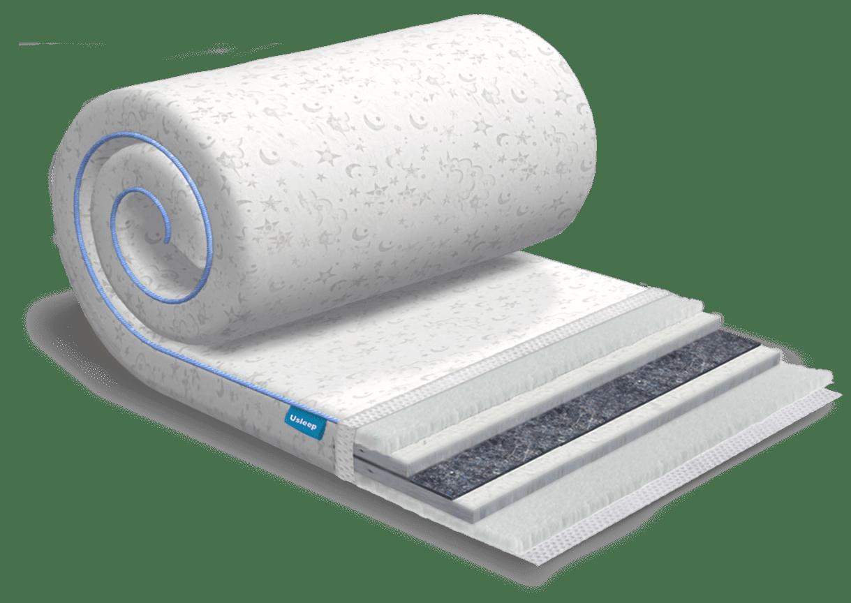 Топпер-футон USLEEP SleepRoll Air Comfort 3+1 Wool 160х190