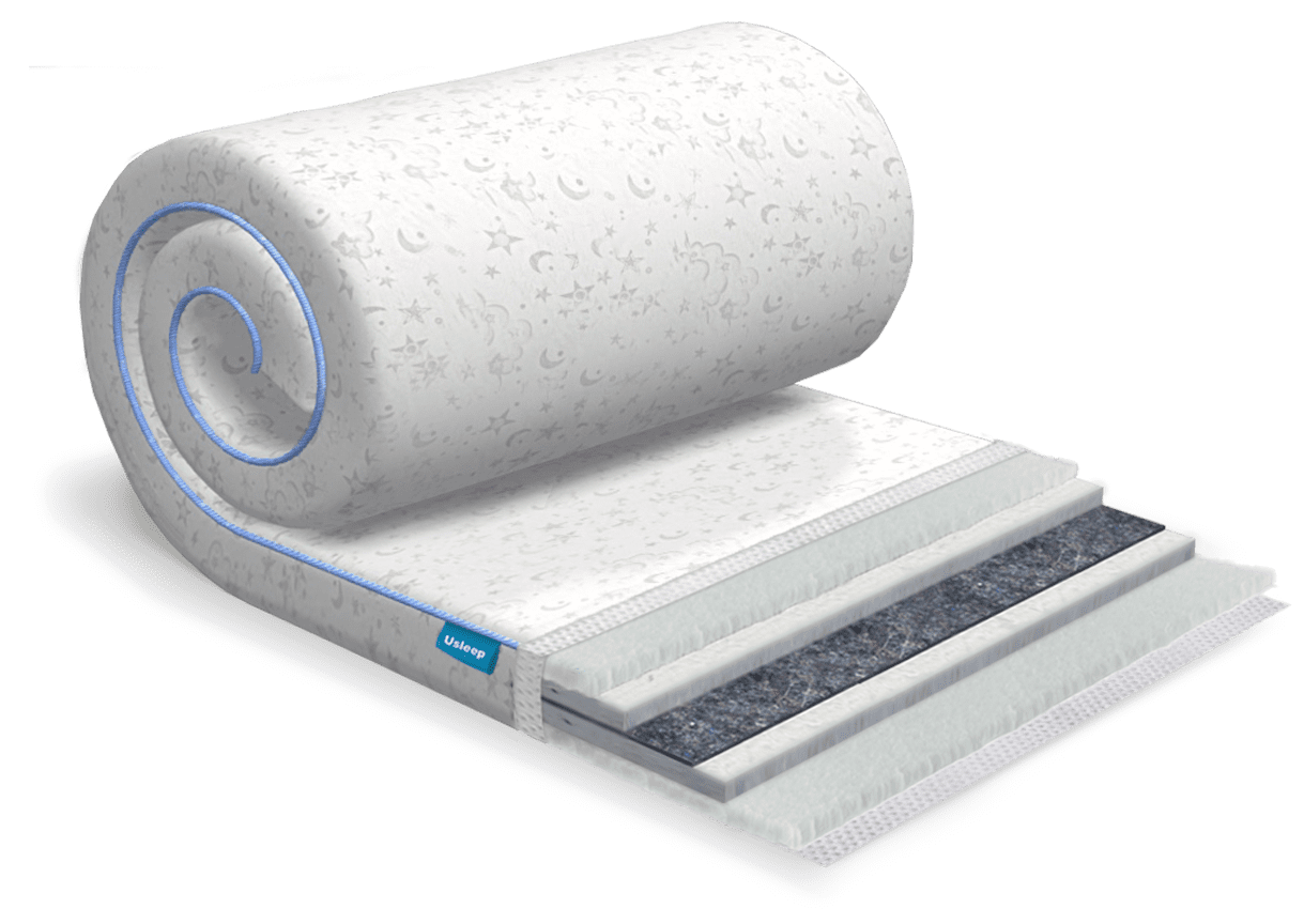 Топпер-футон USLEEP SleepRoll Air Comfort 3+1 Wool 180х190