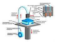 3D ДРУК методом наплавлення (FDM)
