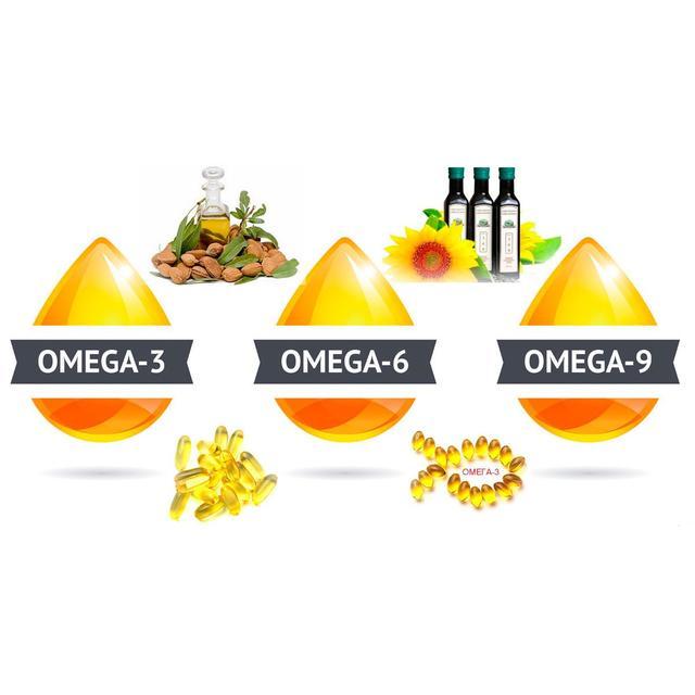 Жирные кислоты, Омега-3, Omega-3