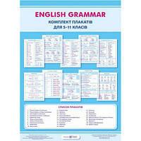 Английская грамматика. Комплект плакатов для 5-11 классов