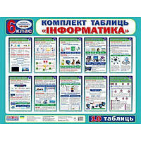 Комплект таблиц «Информатика». 6 класс