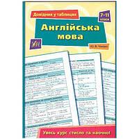 Справочник в таблицах. Английский язык 7-11 класс