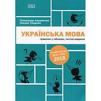 Украинский язык. Правописание в таблицах, тестовые задания