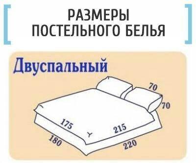 Пошив постельного белья двуспальный размер