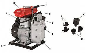 Мотопомпа бензиновая для грязной воды Einhell GH-PW 18  + БЕСПЛАТНАЯ ДОСТАВКА ПО УКРАИНЕ, фото 2