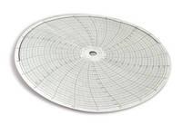 Диаграммная бумага дисковая реест №2251 и другие