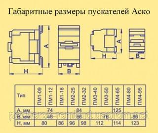 Пускатель ПМ 4 65А 380В, фото 2