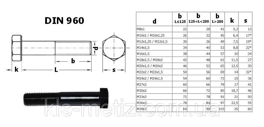 Болты высокопрочные с мелким шагом резьбы по DIN 960 от М8 до М36