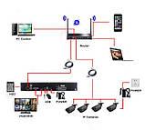 Відеореєстратор IP 32-канальний N6632F5, фото 2