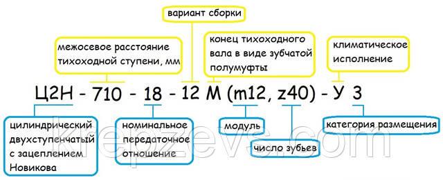 """Редуктор Ц2Н-710 купить - """"Завод """"Зевс"""""""