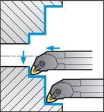 Схема обработки резцом S20R-MWLNR08