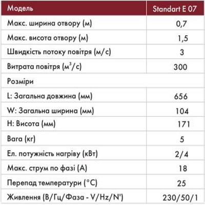Мини тепловая воздушная завеса Neoclima Standart E 07