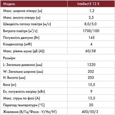 Параметры тепловой завесы Intellect Е 12 Х