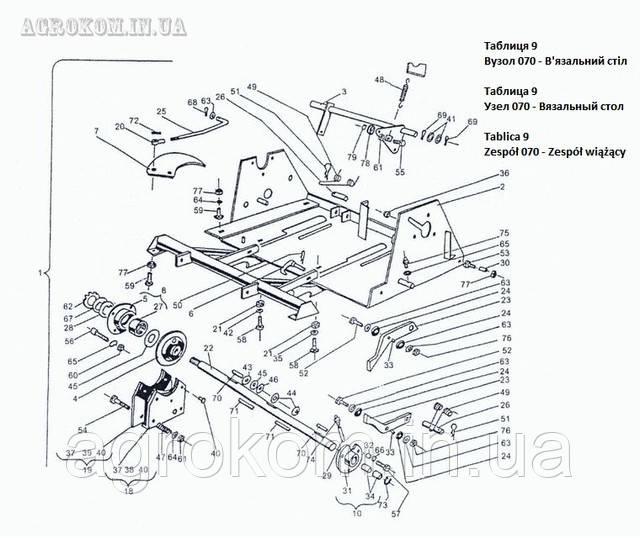 Узел 070 - Вязальный стол