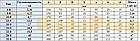 Звенья соединительные с овалами типа А346, фото 4