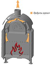 """Печь-камин """"Везувий"""" с принудительной конвекцией, сталь 4-8мм, фото 3"""