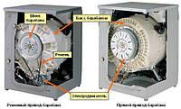 Как починить стиральную машину, которая шумит при цикле стирки