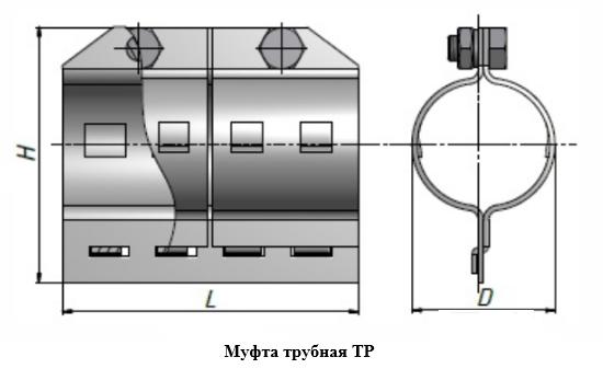 Муфта трубная ТР-4.