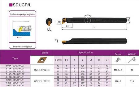 S25S-SDUCR11 Резец (державка) токарный расточной , фото 2