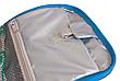 Дорожный органайзер для косметики Premium (голубой), фото 3
