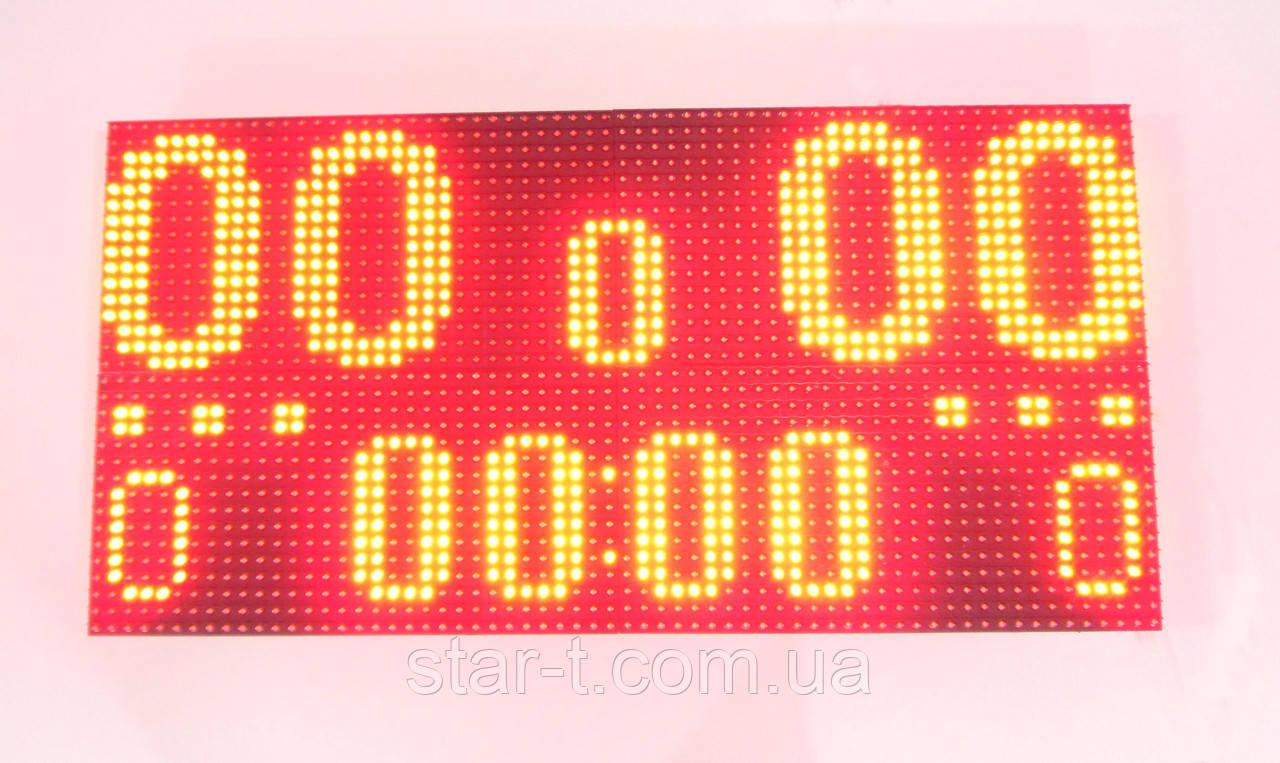 Баскетбольное светодиодное табло