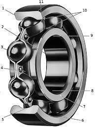 Подшипник роликовый радиальный однорядный  42216 или NJ216