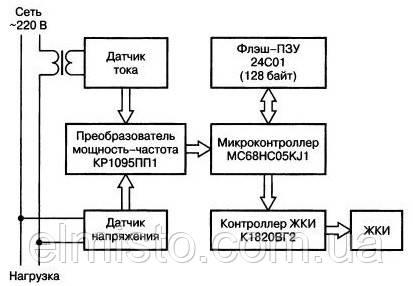 Блок-схема простого электронного счетчика электроэнергии