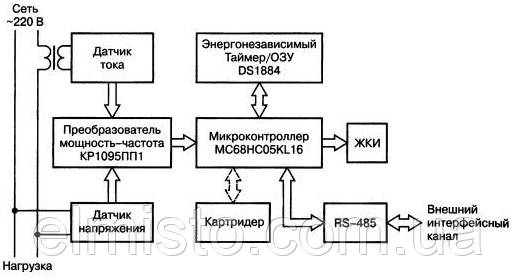 Блок-схема многотарифного электронного электросчетчика