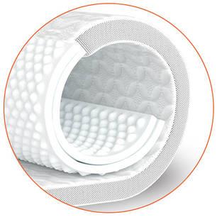 Матрас-футон на односпальные кровати, ширина от 65 см до 100 см