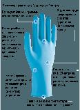 Перчатки DERMAGRIP Nitrile, нитриловые смотровые нестерильные неопудреные, фото 2