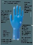 Рукавички DERMAGRIP High Risk латексні підвищеної міцності (50 ШТУК), фото 4