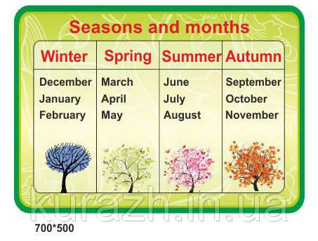 """Стенд для англійської мови """"Календар природи"""""""