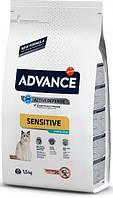 Сухой корм для кошек Advance Cat Sterilized Salmon Sensitive 1.5 кг. для стерилизованных котов и кошек