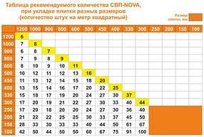 СВП система выравнивания плитки, основы (зажимы) со швом 1мм  (2500шт), фото 3