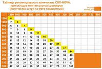 СВП система выравнивания плитки 1000 зажимов (1мм)+400 клинов+ инструмент, фото 3