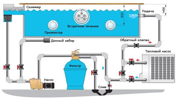Схема подключения теплового насоса к системе бассейна